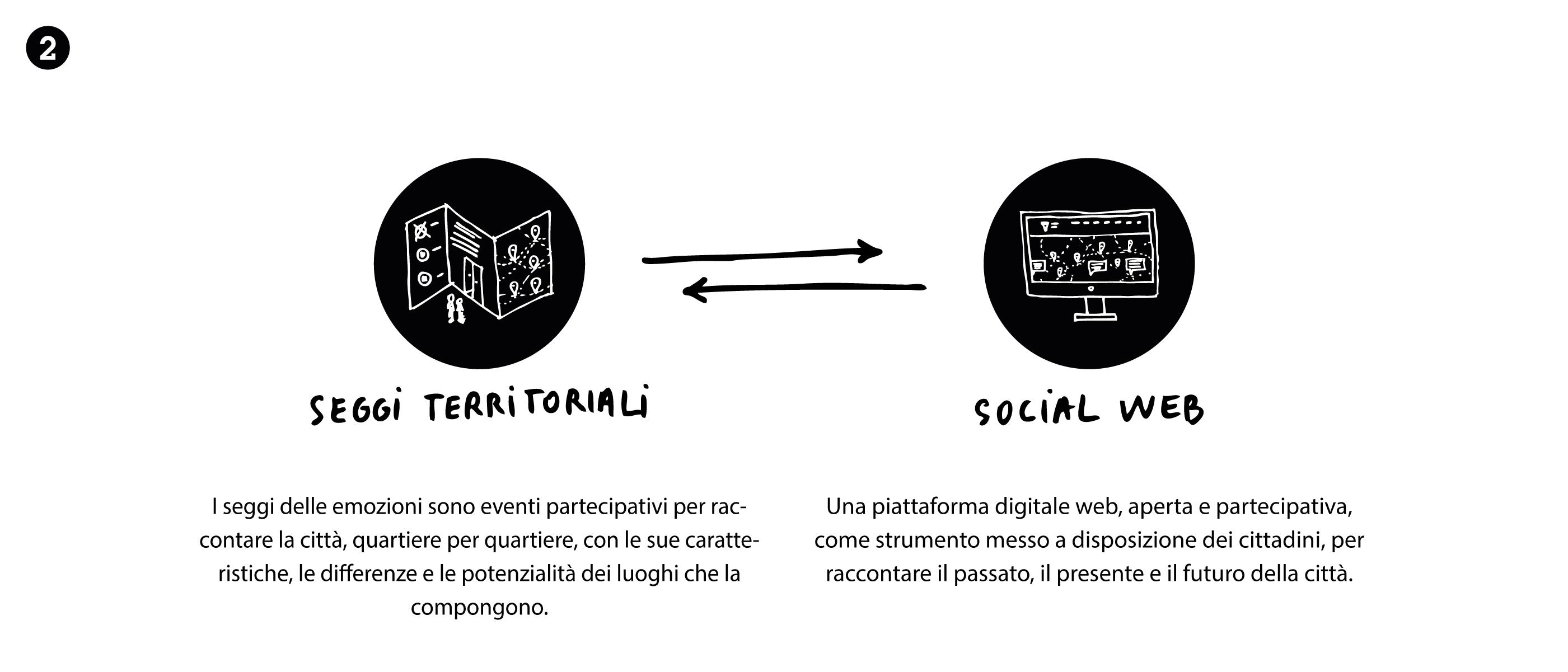 slide-progetto-2