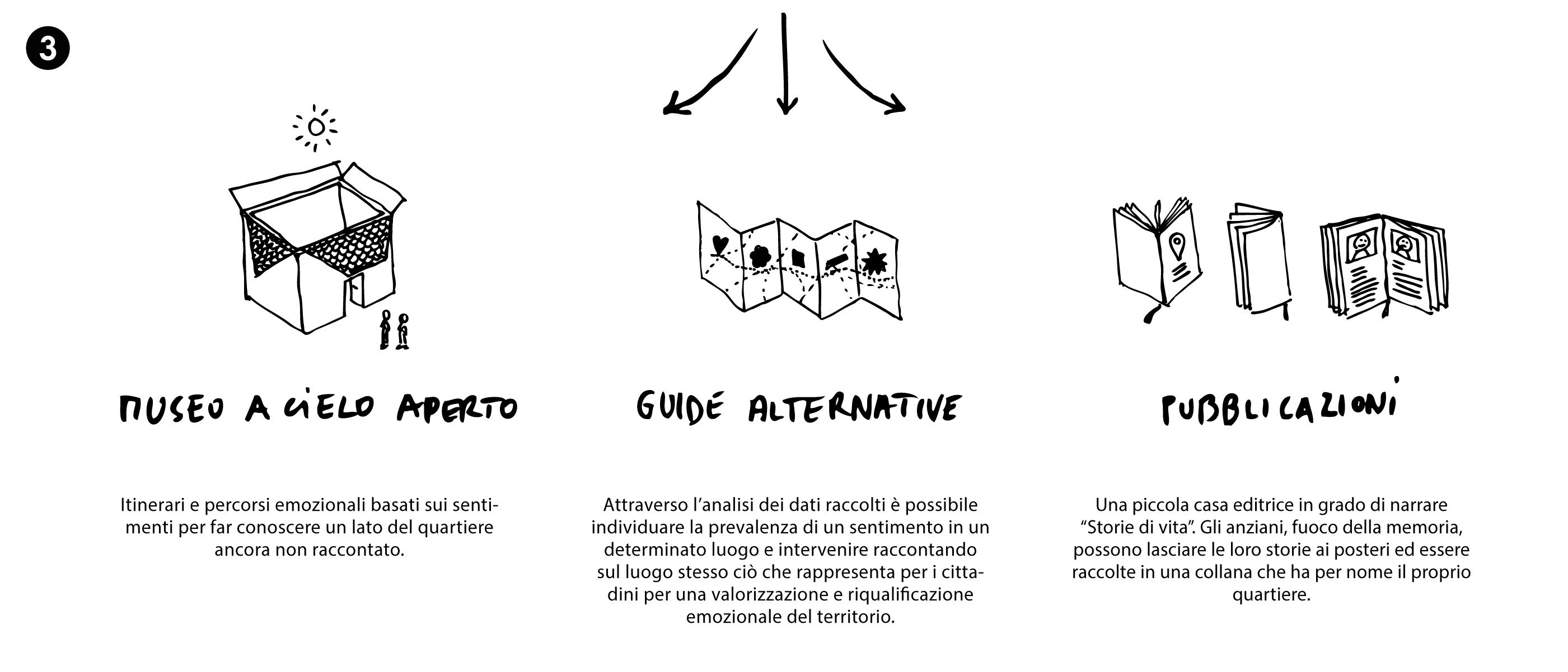 slide-progetto-3
